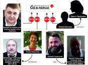 Реформована медицина у Житомирі під сімейні заробітки родини екс-заступника міністра охорони здоров'я