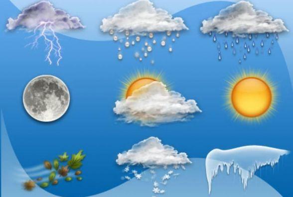 Прогноз погоди на сьогодні