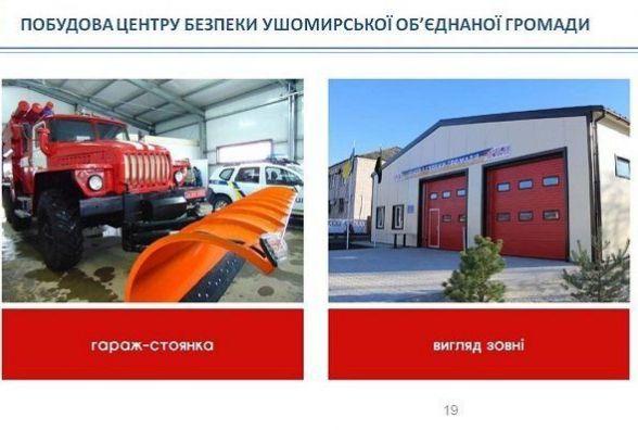 За 3 роки у громадах Житомирщини планують відкрити 32 центри безпеки