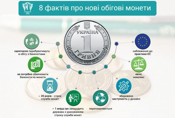 Нововведення НБУ: монети вартістю 1 і 2 гривні з'являться в обігу 27 квітня 2018 року