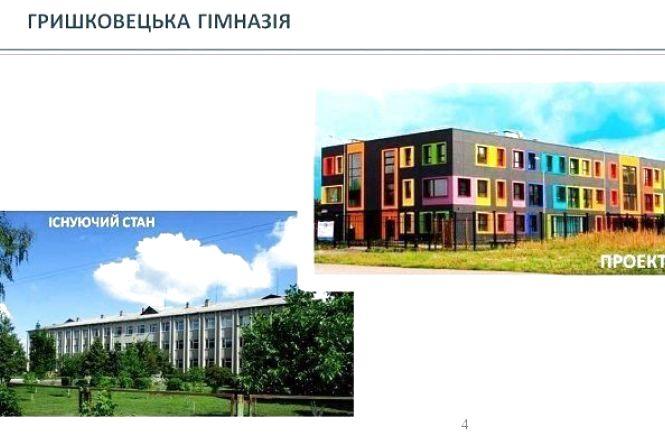 6 шкіл області будуть переформатовані під Новий освітній простір