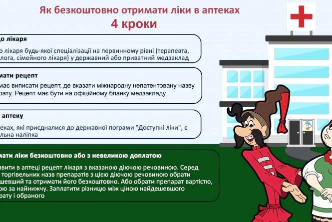 Дотепна інтерпретація мультфільму «Як козаки медицину випробовували»