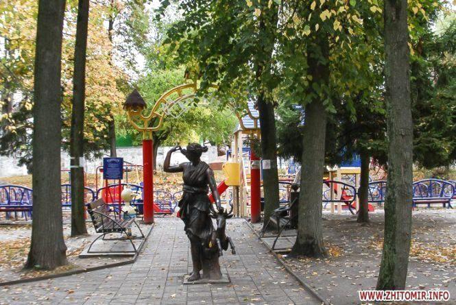 Парк ім. Гагаріна та Гідропарк стануть зонованими
