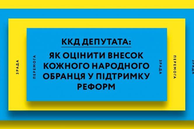 VoxUkraine визначив найбільш корисних для реформ депутатів за підсумками 7 сесії Верховної Ради