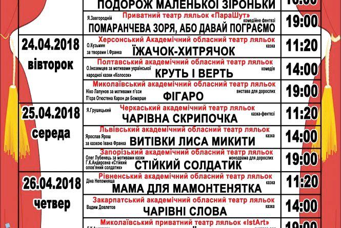 У Житомирі відбудеться фестиваль «Світ ляльок»