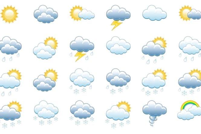 Погода у Житомирі 19 червня: без опадів, температура до 28 тепла