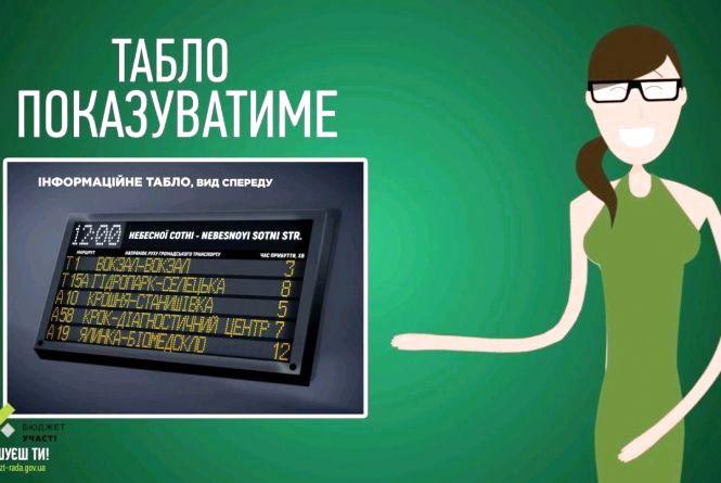 """Реалізація проекту бюджету участі """"Європейські електронні табло прогнозування транспорту на зупинках"""""""