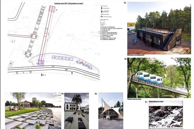 Набережній - бути: Житомир отримав кошти на розбудову спортивно-культурного простору біля річки Тетерів