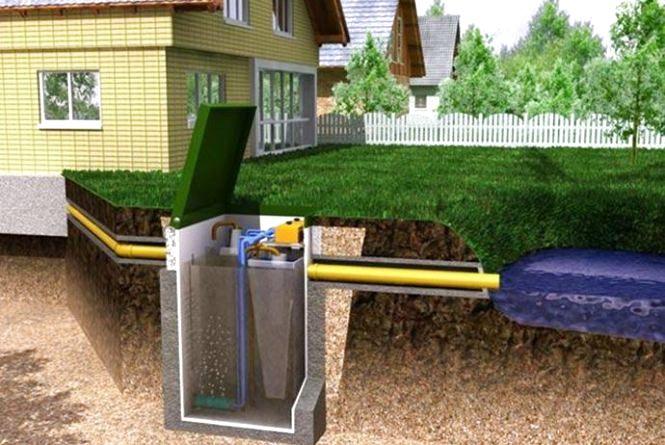 Як правильно зробити каналізацію в приватному будинку