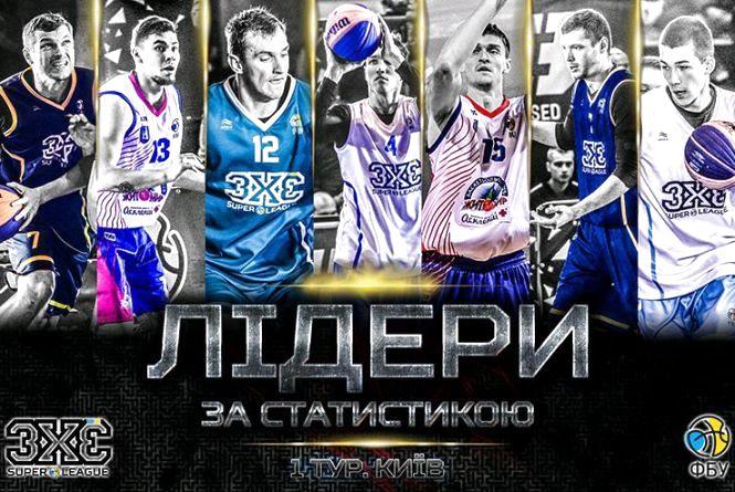 Житомирські баскетболісти потрапили до списку лідерів першого туру Суперліги 3х3