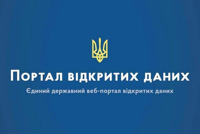 Дані про комунальне майно Житомира стали відкритими