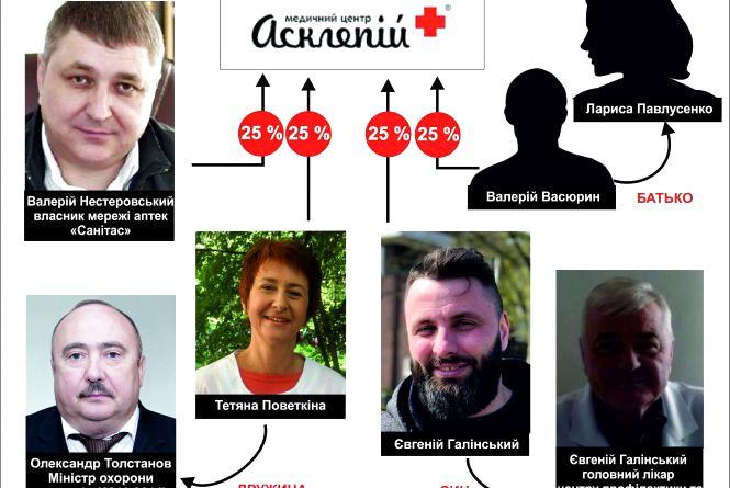 Біль в обмін на мільйони: хто заробляє на медичних аналізах в Житомирі