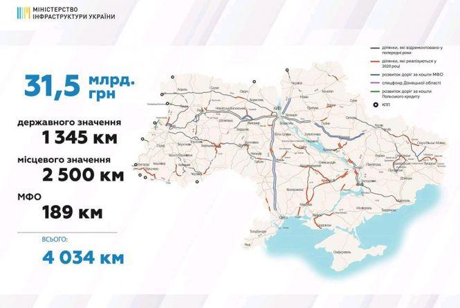 Влада обіцяє цього року відремонтувати 15 км ділянки автошляху міжнародного значення «Виступовичі – Житомир – Могилів-Подільський»